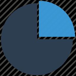 analysis, analytics, data, graph, pie, statistics icon