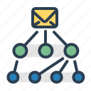 communication, email, envelope, hierarchy, mail, structure, workflow icon