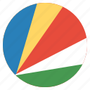 country, flag, seychelles