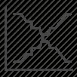 agile, burn down chart, chart, development, process, velocity icon