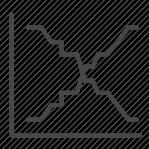agile chart  agile burn down chart chart development process velocity icon  risk burndown chart