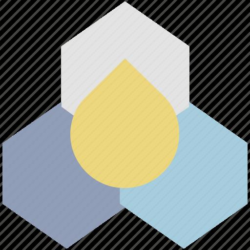 beehive, food, hexagon, honey, honey drop, honeycomb icon