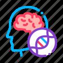 brain, gene, head, man, molecule
