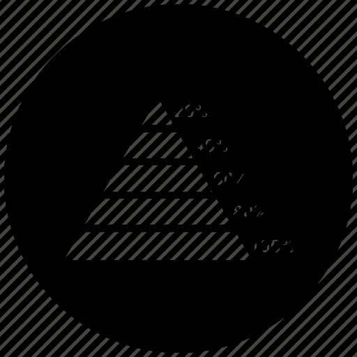 economics, share, statistics, triangle icon