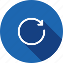 again, refresh, reload, restart, retry, sync, update