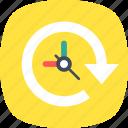 around the clock, clock, clockwise, timepiece, watch icon