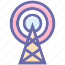 antenna, army, military, satellite, signal, soldier, tower, war icon