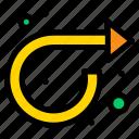 arrow, forward, repeat, right