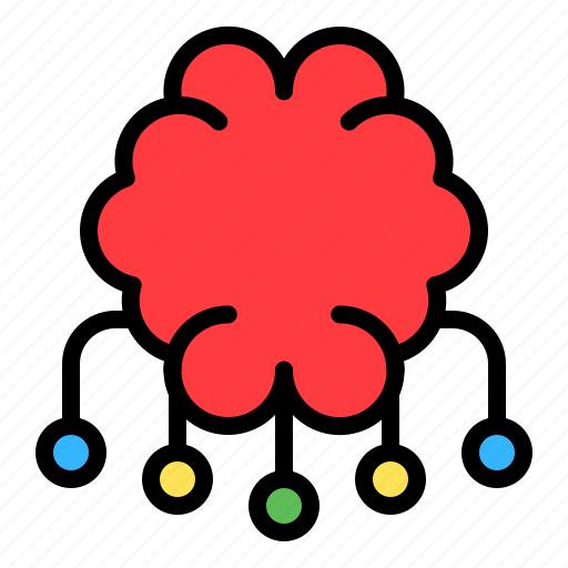 ai, artificial, brain, chip, processor, thinking icon