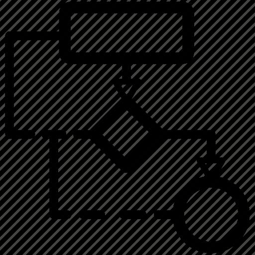 algorithm, data, developing, flow, hierarchy, program icon