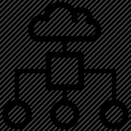 cloud, interface, platform, program, programming, software icon