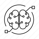android, artificial intelligence, brain, cybernetics, humanoid, smart, think icon