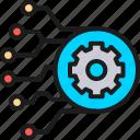 artificial, board, chip, circuit, future, gear, intelligence icon