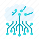 artificial, cloud, intelligence, machine, robotic, server, technology
