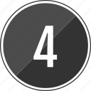 four, number, top, track icon