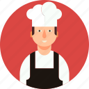 analytics, business, client, clients, coock, human, man icon