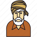 avatar, buddha, hermit, hindu, holy, human, india, man, meditation, old man, person, yoke icon