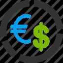 chart, charts, finance, financial report, graph, money, statistics icon