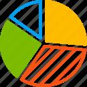 analytics, charts, diagram, graph, pie chart, report, statistics icon