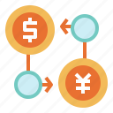 banking, dollar, exchange, yen