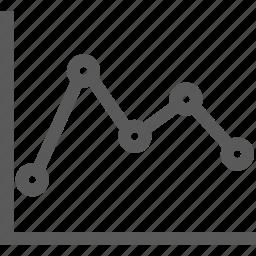chart, graph, line graph, math, statistics icon