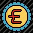cash, finance, money, pound, shopping, sterling