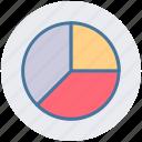 pie chart, presentation, finance