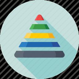 graph, pyramid chart, pyramid graph, statistics, triangle icon