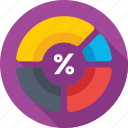 chart, chart donut, circle chart, doughnut chart, statistic icon