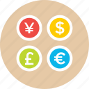 currency, exchange, foreign currency, forex trading, yen icon