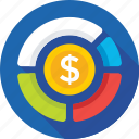 business, chart donut, dollar, doughnut chart, graph icon