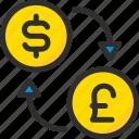 bank, banking, business, dollar, exchange, finance, pound
