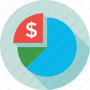 circular chart, infographic, pie chart, pie graph, statistics