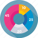 business, chart donut, circle chart, doughnut chart, graph icon