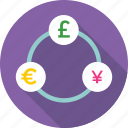 currency, currency exchange, dollar, euro, foreign exchange