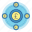 acountant, banking, converter, currency, finance, money, poundsterling icon