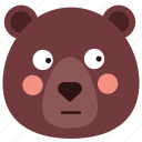 bear, doubt, emoji, emoticon, neutral icon