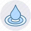 carton, drop, nature, spa, water, water drop icon