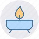 beauty, candle, lamp, plate, scented, spa, traditional icon