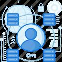 account, data, profile, rack, server, storage, user