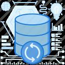 configuration, data, rack, refresh, server, storage, sync