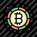 bitcoin world, market trading, bitcoin logo, cryptocurrency, stock exchange