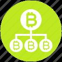 bitcoin club, bitcoin hierarchical network, bitcoin network, bitcoin network structure, bitcoins, cryptocurrency, transfer
