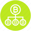 bitcoins, bitcoin network structure, bitcoin network, transfer, bitcoin club, cryptocurrency, bitcoin hierarchical network