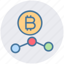 bitcoin, connection, cryptocurrency, money, network, seo, social