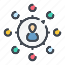 blog, connections, follow, followers, person, profile, user icon
