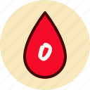 blood, drop, medical, o, type icon