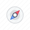 bloomies, compass, directions, interface, nagitation, north icon