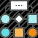 chart, flow, hierarchy, process, scheme, structure, work, workflow