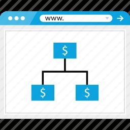 browser, dollar, money, plan, planning, sign, web icon